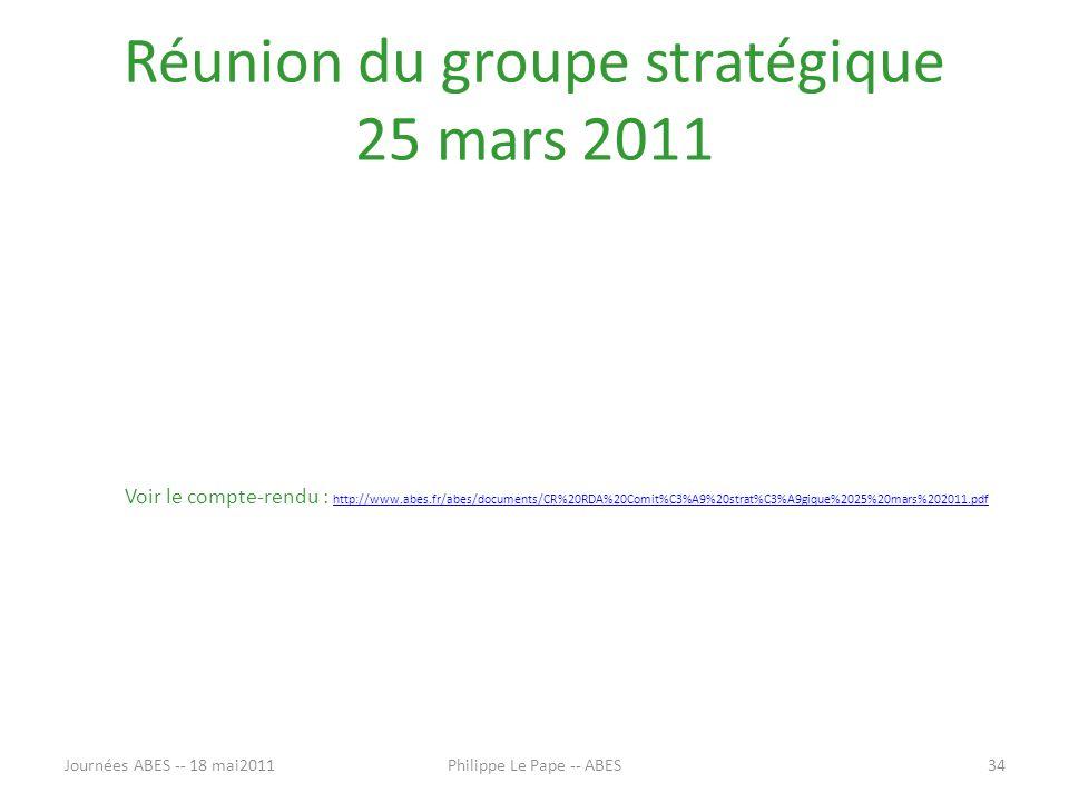 Réunion du groupe stratégique 25 mars 2011 Journées ABES -- 18 mai201134Philippe Le Pape -- ABES Voir le compte-rendu : http://www.abes.fr/abes/documents/CR%20RDA%20Comit%C3%A9%20strat%C3%A9gique%2025%20mars%202011.pdf http://www.abes.fr/abes/documents/CR%20RDA%20Comit%C3%A9%20strat%C3%A9gique%2025%20mars%202011.pdf