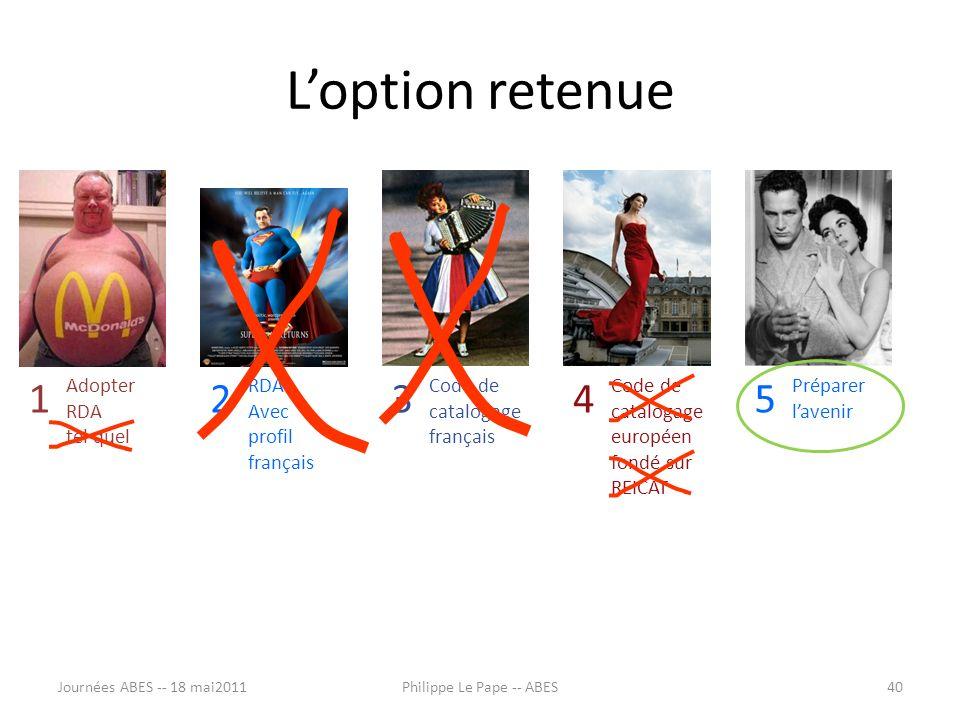 Loption retenue Adopter RDA tel quel 1 RDA Avec profil français 2 Code de catalogage français 3 Code de catalogage européen fondé sur REICAT 4 Attendre 5 Préparer lavenir Journées ABES -- 18 mai201140Philippe Le Pape -- ABES