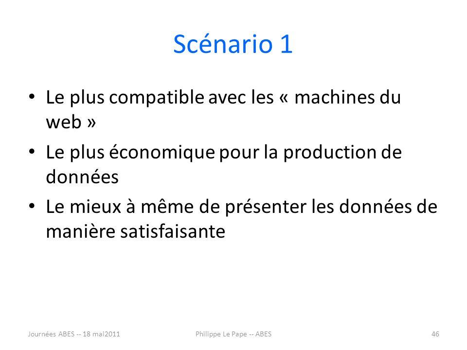 Scénario 1 Le plus compatible avec les « machines du web » Le plus économique pour la production de données Le mieux à même de présenter les données de manière satisfaisante Journées ABES -- 18 mai201146Philippe Le Pape -- ABES