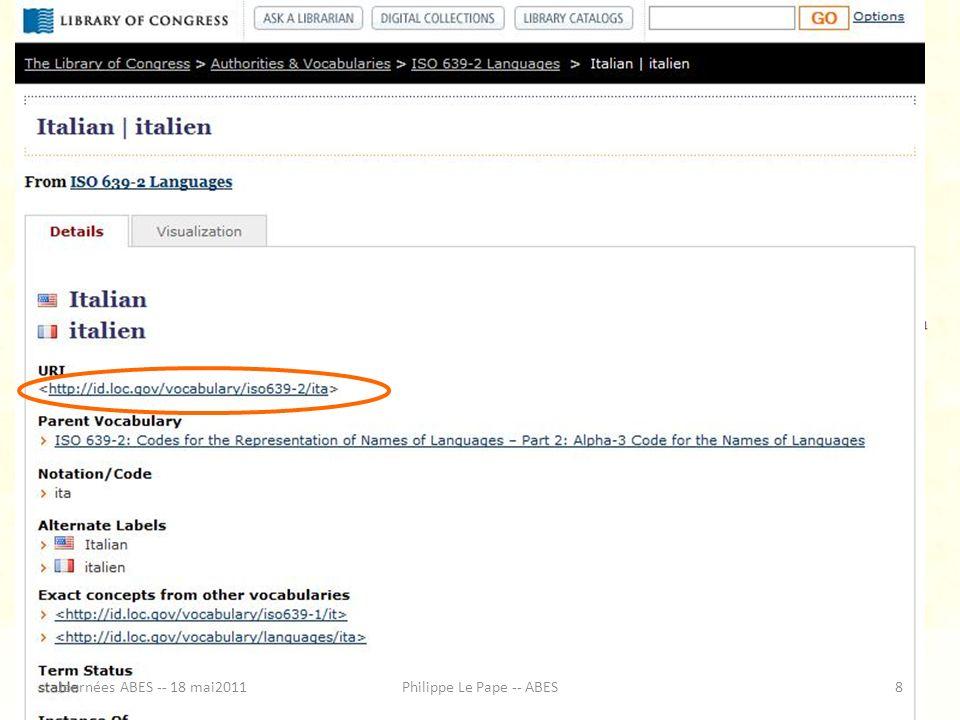 ISO 639-2 Journées ABES -- 18 mai20118Philippe Le Pape -- ABES