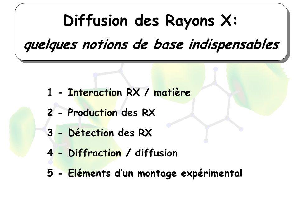 Diffusion des Rayons X: quelques notions de base indispensables Diffusion des Rayons X: quelques notions de base indispensables 1 - Interaction RX / m