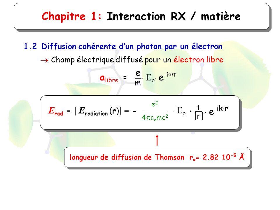 Chapitre 1: Interaction RX / matière 1.2Diffusion cohérente dun photon par un électron Champ électrique diffusé pour un électron libre a libre = E o e