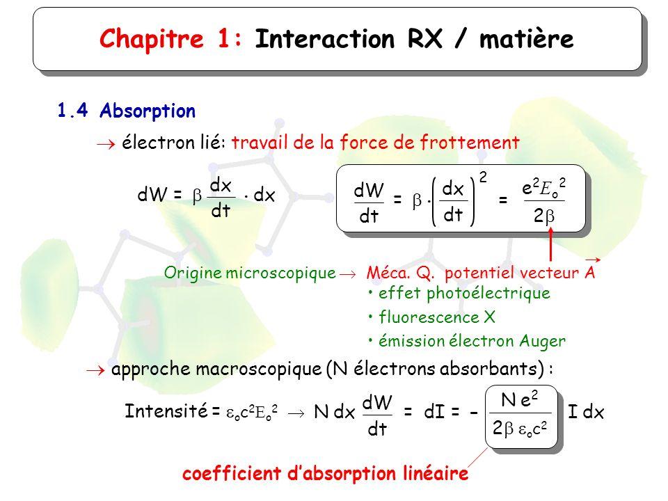 Chapitre 1: Interaction RX / matière 1.4Absorption électron lié: travail de la force de frottement dx dt dW = dx = dW dt dx dt 2 e2Eo2e2Eo2 2 Origine