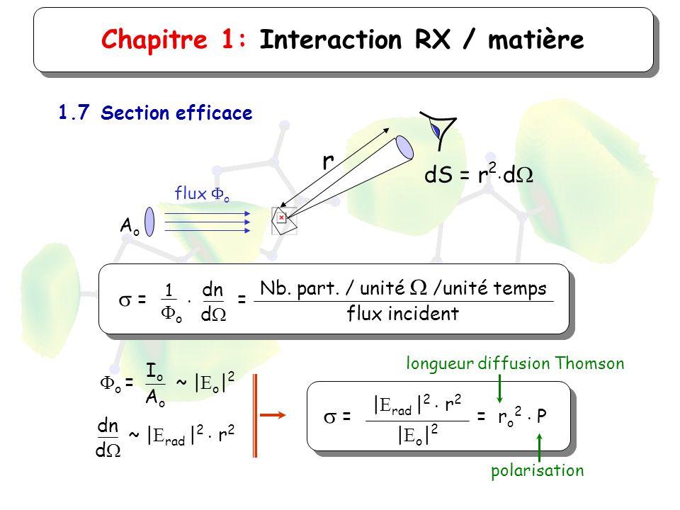 Chapitre 1: Interaction RX / matière 1.7Section efficace AoAo flux o r dS = r 2 d = 1 o dn d Nb. part. / unité /unité temps flux incident = = r o 2 P