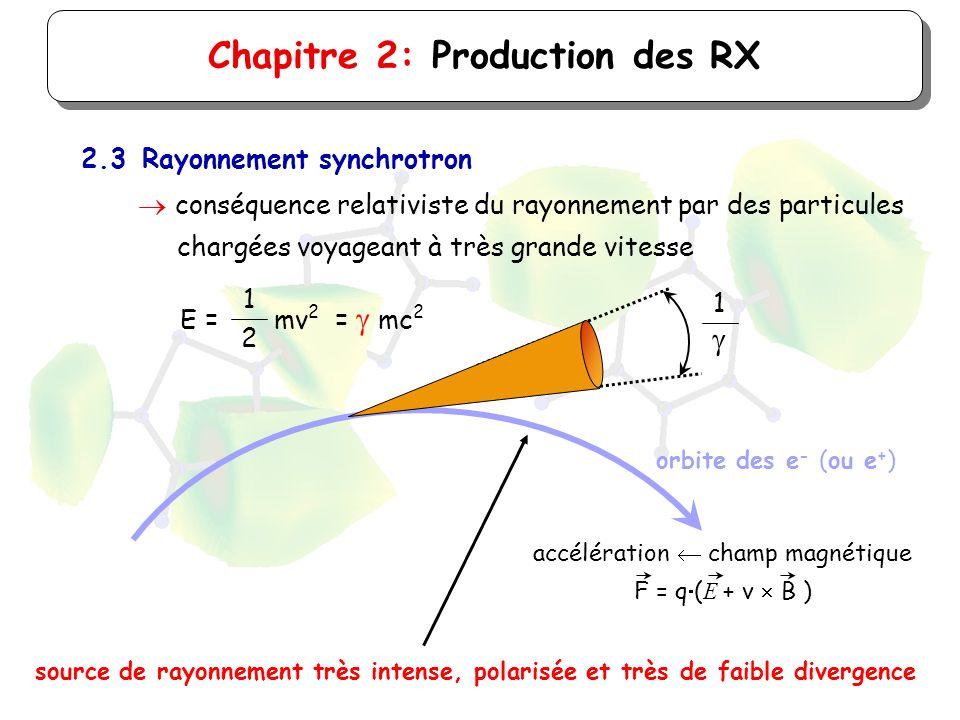 Chapitre 2: Production des RX 2.3Rayonnement synchrotron conséquence relativiste du rayonnement par des particules chargées voyageant à très grande vi
