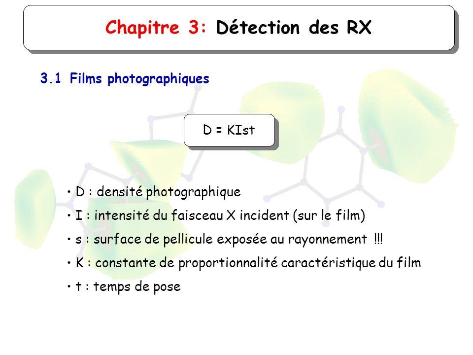 Chapitre 3: Détection des RX 3.1Films photographiques D = KIst D : densité photographique I : intensité du faisceau X incident (sur le film) s : surfa