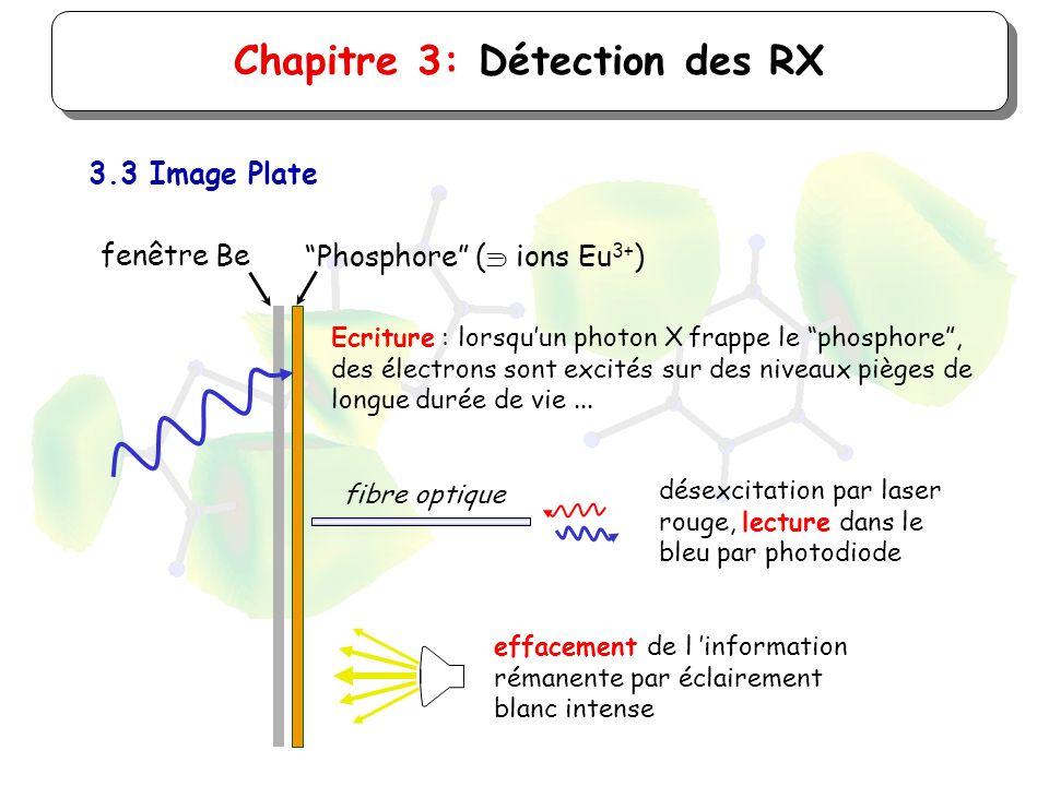 Chapitre 3: Détection des RX 3.3 Image Plate fenêtre BePhosphore ( ions Eu 3+ ) fibre optique désexcitation par laser rouge, lecture dans le bleu par