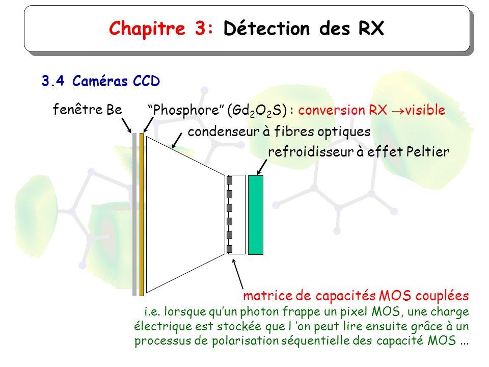 Chapitre 3: Détection des RX 3.4Caméras CCD Phosphore (Gd 2 O 2 S) : conversion RX visiblefenêtre Be refroidisseur à effet Peltier condenseur à fibres