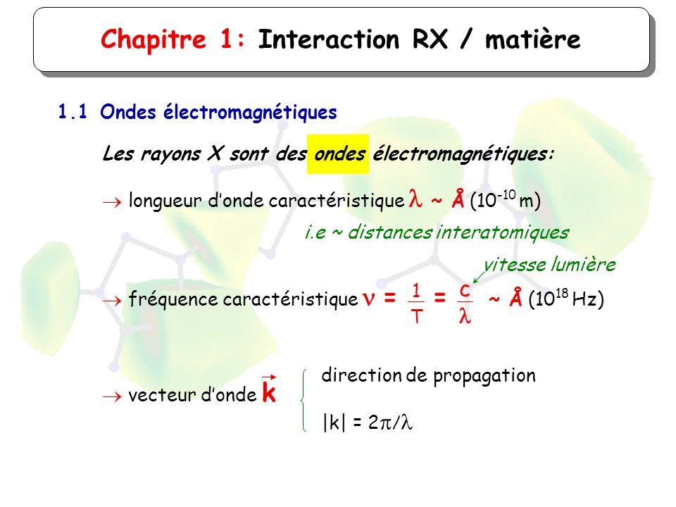 Chapitre 1: Interaction RX / matière Les rayons X sont des ondes électromagnétiques: 1.1Ondes électromagnétiques longueur donde caractéristique ~ Å (1
