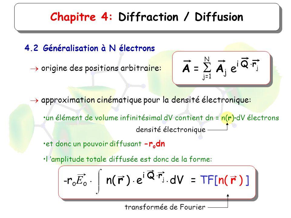 densité électronique Chapitre 4: Diffraction / Diffusion 4.2Généralisation à N électrons origine des positions arbitraire: A = A j e i Q r j j=1 N app