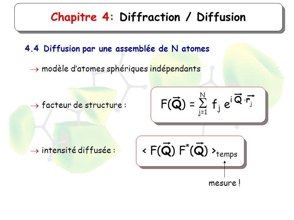 Chapitre 4: Diffraction / Diffusion 4.4Diffusion par une assemblée de N atomes modèle datomes sphériques indépendants facteur de structure : F(Q) = f