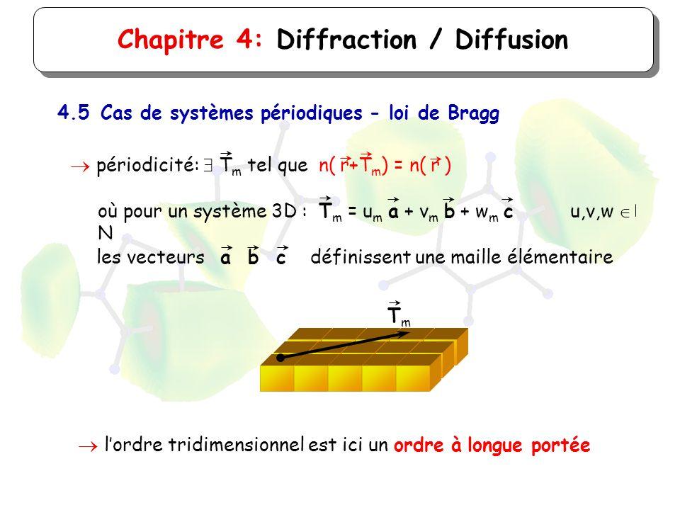Chapitre 4: Diffraction / Diffusion 4.5Cas de systèmes périodiques - loi de Bragg périodicité: T m tel que n( r+T m ) = n( r ) où pour un système 3D :