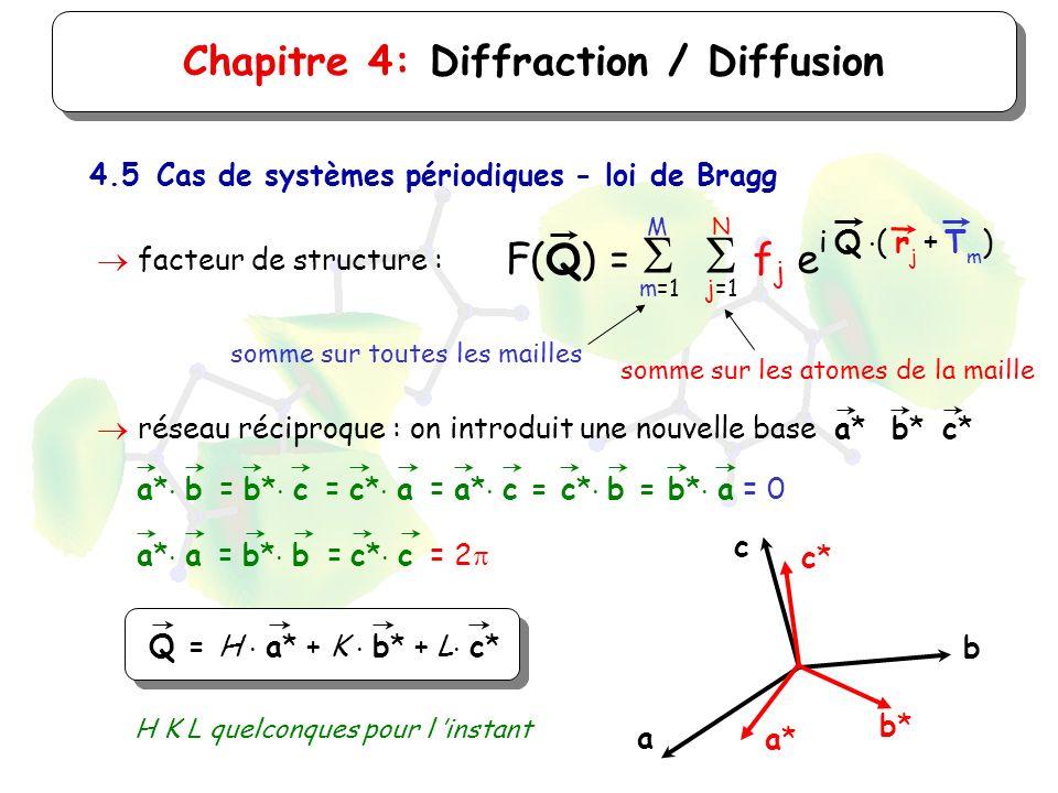 Chapitre 4: Diffraction / Diffusion 4.5Cas de systèmes périodiques - loi de Bragg facteur de structure : F(Q) = f j e i Q ( r j + T m ) m=1 M j=1 N so