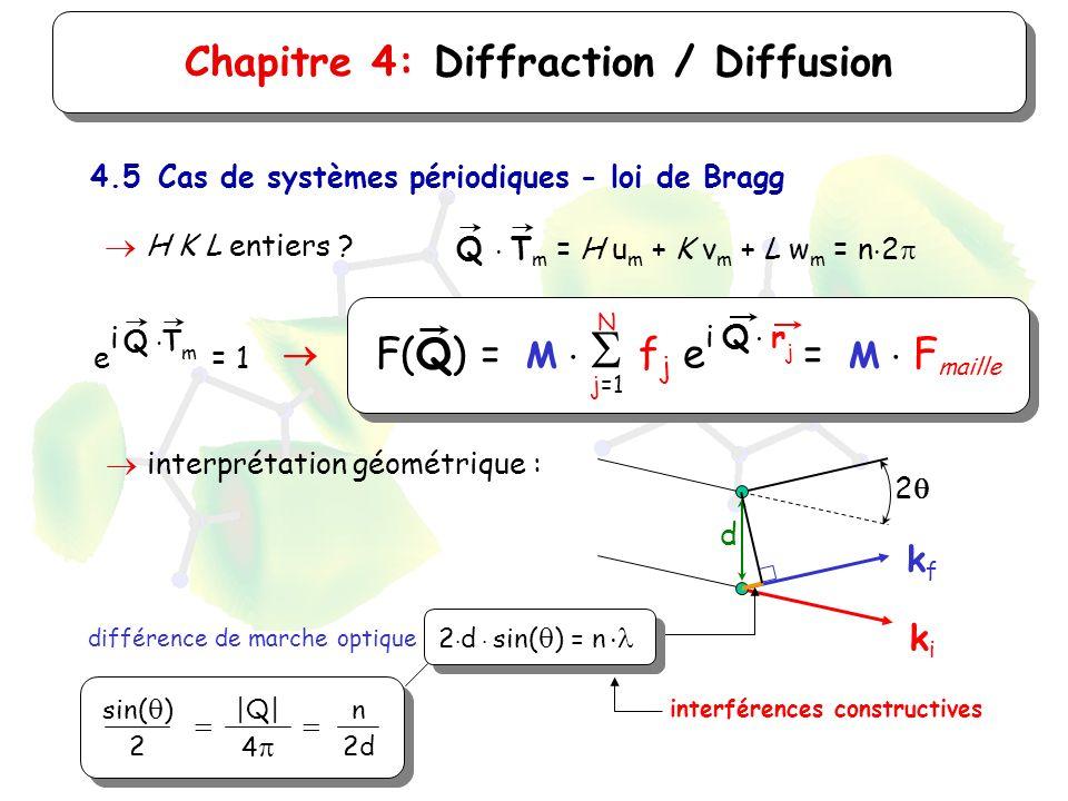 Chapitre 4: Diffraction / Diffusion 4.5Cas de systèmes périodiques - loi de Bragg H K L entiers ? Q T m = H u m + K v m + L w m = n 2 e i Q T m = 1 F(