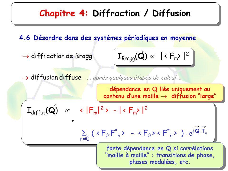 Chapitre 4: Diffraction / Diffusion 4.6Désordre dans des systèmes périodiques en moyenne diffusion diffuse... après quelques étapes de calcul... diffr