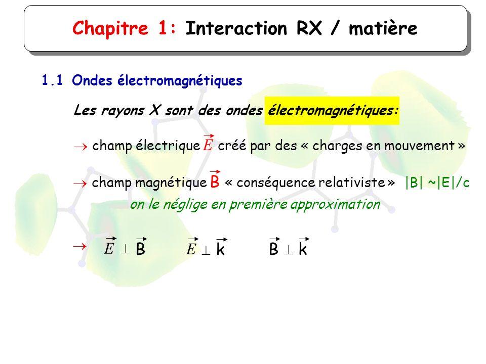 Chapitre 1: Interaction RX / matière Les rayons X sont des ondes électromagnétiques: 1.1Ondes électromagnétiques champ électrique E créé par des « cha