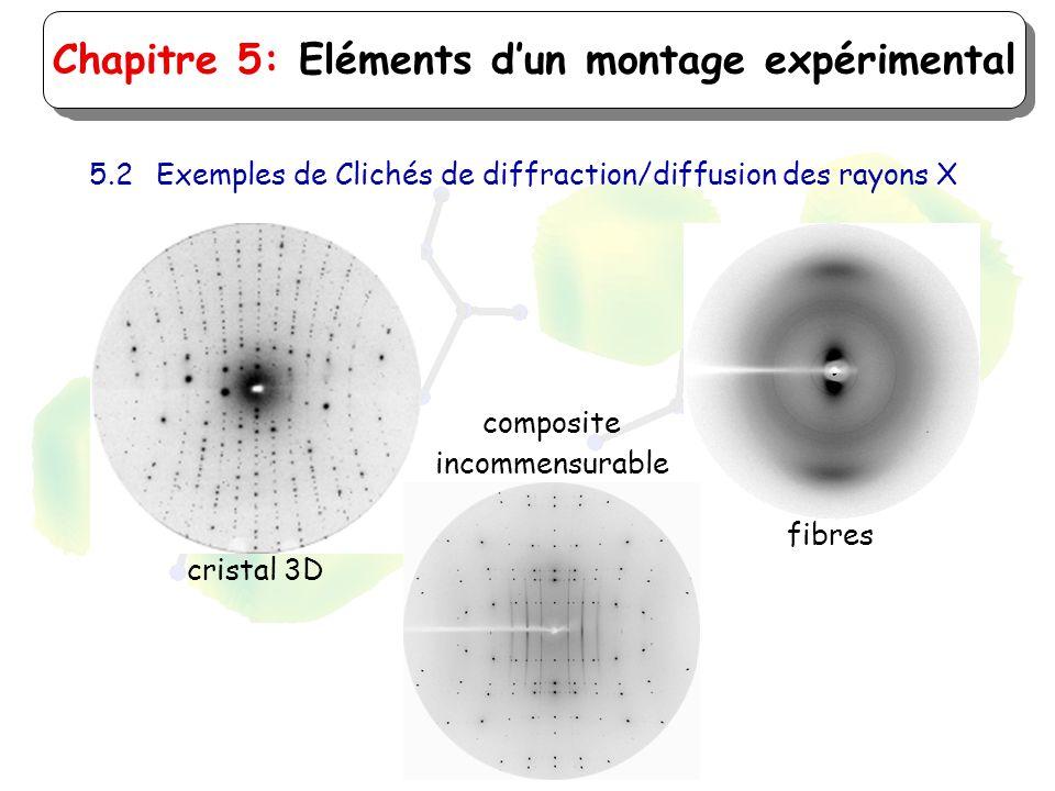 Chapitre 4: Diffraction / Diffusion 5.2Exemples de Clichés de diffraction/diffusion des rayons X Chapitre 5: Eléments dun montage expérimental cristal