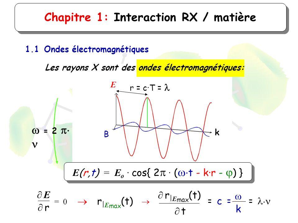 Chapitre 1: Interaction RX / matière r = c·T = E B k 1.1Ondes électromagnétiques E (r,t) = E o · cos{ 2 · ( t - k·r - ) } = 2 r | E max (t) t k = c =