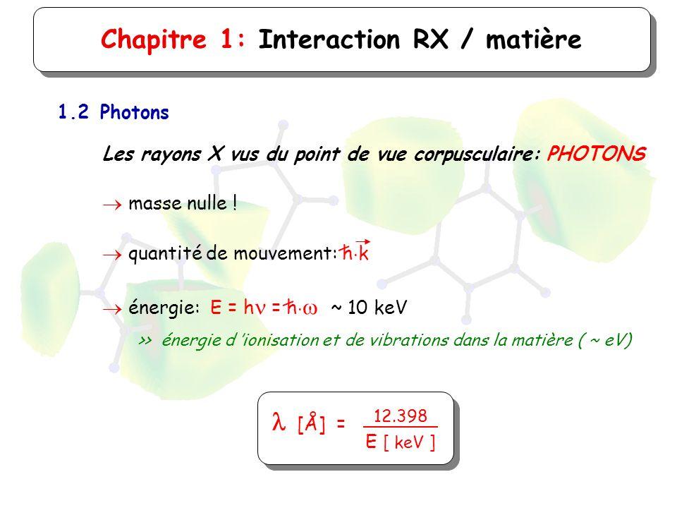 Chapitre 1: Interaction RX / matière Les rayons X vus du point de vue corpusculaire: PHOTONS 1.2Photons masse nulle ! énergie: E = h = h ~ 10 keV quan