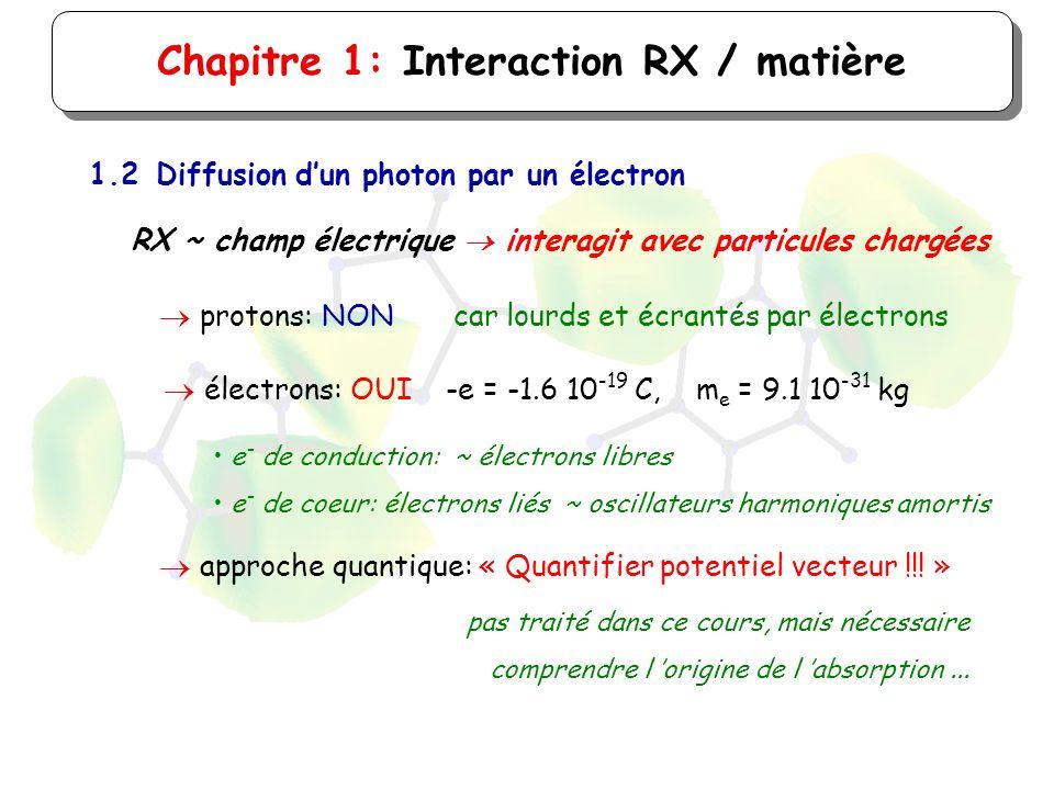Chapitre 1: Interaction RX / matière RX ~ champ électrique interagit avec particules chargées 1.2Diffusion dun photon par un électron protons: NON car