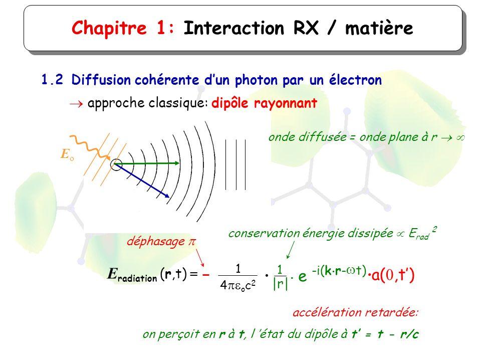 Chapitre 1: Interaction RX / matière 1.2Diffusion cohérente dun photon par un électron E radiation (r,t) = EoEo 1 4 o c 2 approche classique: dipôle r