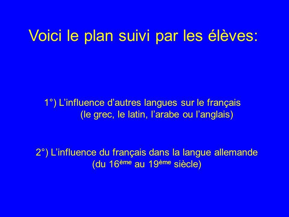 Voici le plan suivi par les élèves: 1°) Linfluence dautres langues sur le français (le grec, le latin, larabe ou langlais) 2°) Linfluence du français dans la langue allemande (du 16 ème au 19 ème siècle)