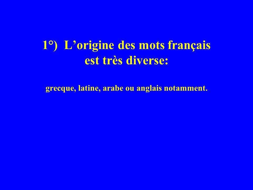 1°) Lorigine des mots français est très diverse: grecque, latine, arabe ou anglais notamment.