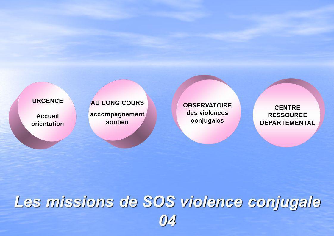 OBSERVATOIRE des violences conjugales CENTRE RESSOURCE DEPARTEMENTAL URGENCE Accueil orientation AU LONG COURS accompagnement soutien Les missions de
