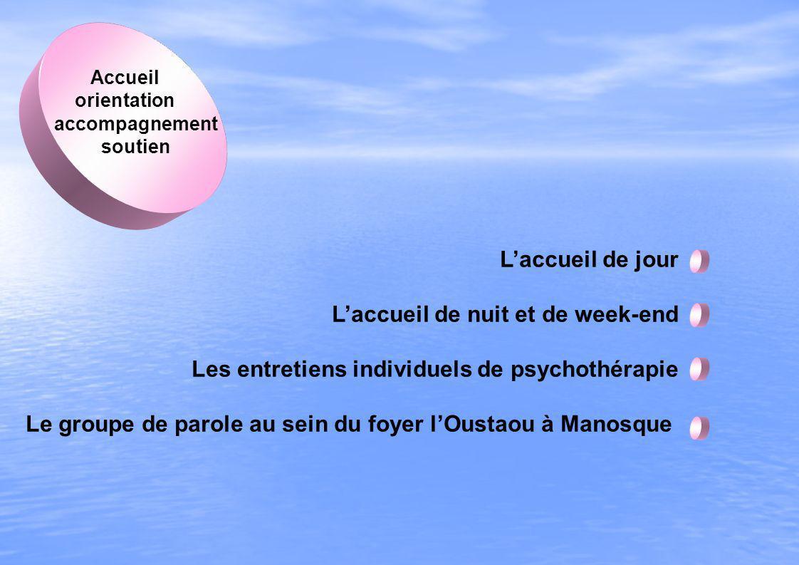 Accueil orientation accompagnement soutien Laccueil de jour Laccueil de nuit et de week-end Les entretiens individuels de psychothérapie Le groupe de