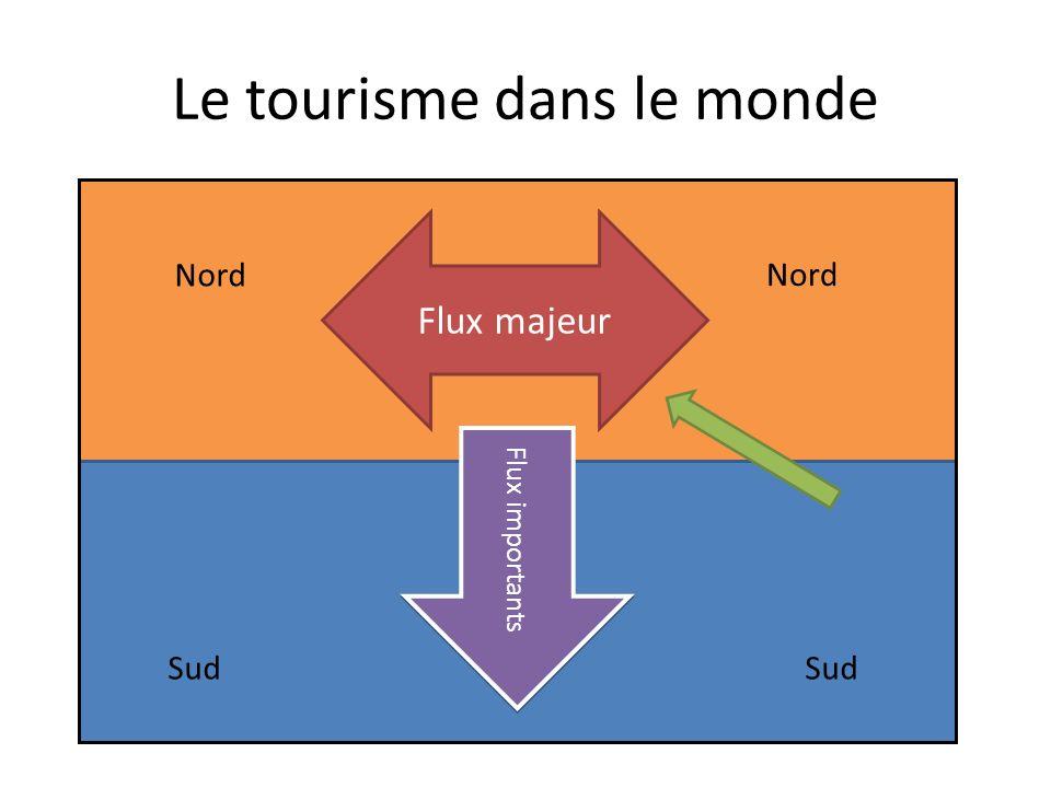 Le tourisme dans le monde Nord Sud Flux majeur Flux importants
