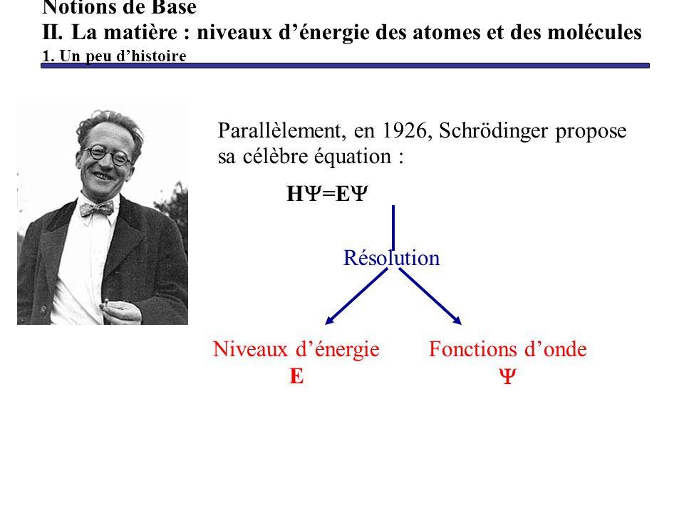 Parallèlement, en 1926, Schrödinger propose sa célèbre équation : H =E Notions de Base II. La matière : niveaux dénergie des atomes et des molécules 1