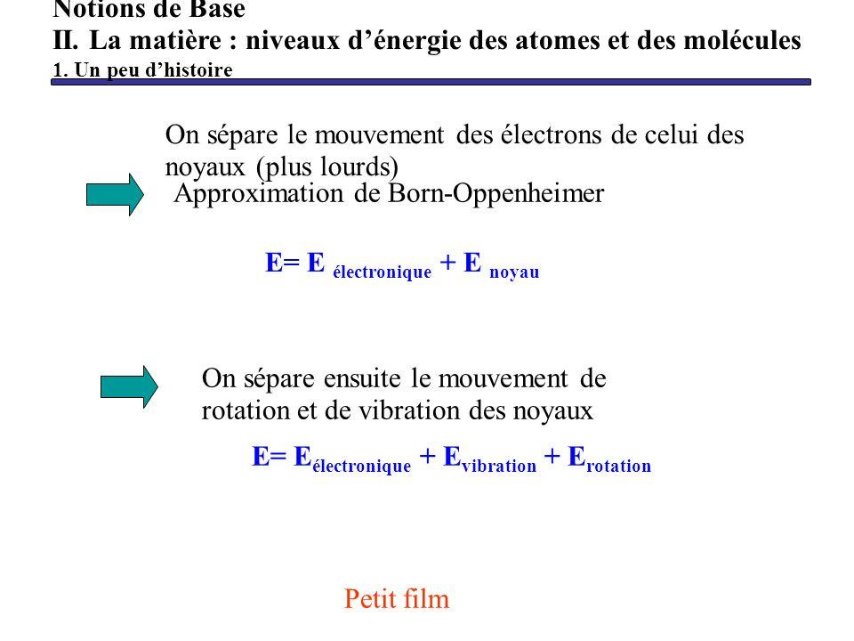 Approximation de Born-Oppenheimer On sépare le mouvement des électrons de celui des noyaux (plus lourds) E= E électronique + E noyau On sépare ensuite