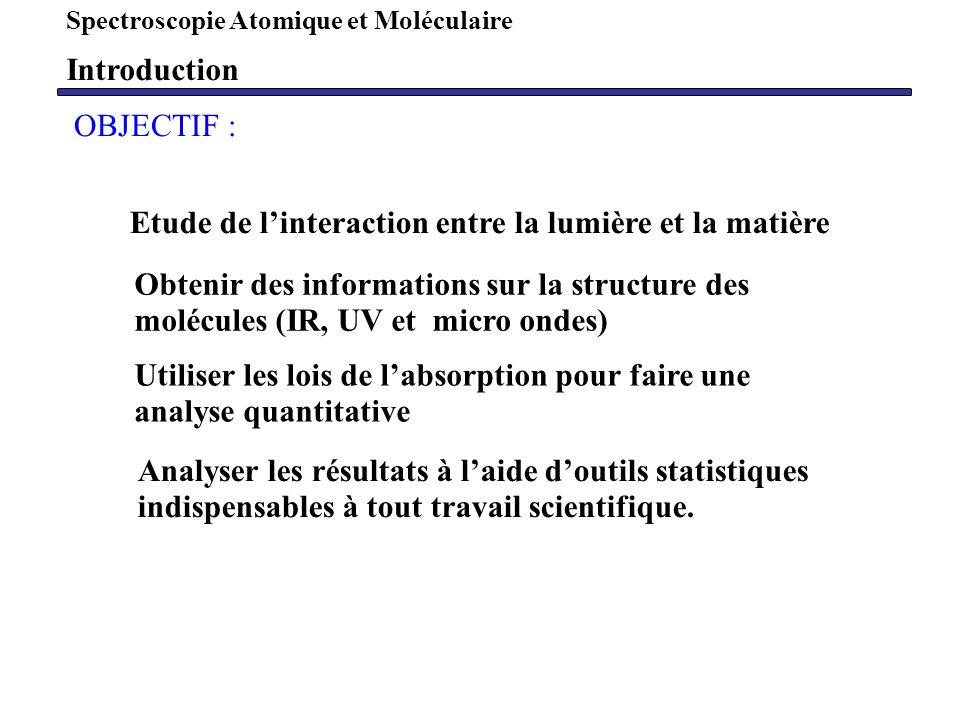 OBJECTIF : Etude de linteraction entre la lumière et la matière Obtenir des informations sur la structure des molécules (IR, UV et micro ondes) Utilis