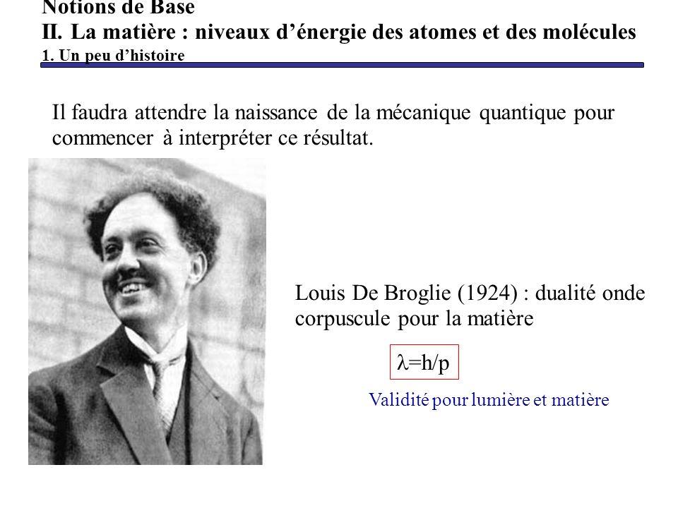 Notions de Base II.La matière : niveaux dénergie des atomes et des molécules 1.