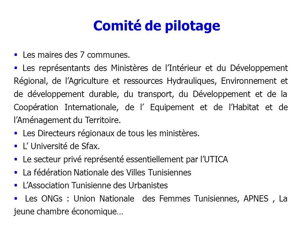 Comité de pilotage Les maires des 7 communes. Les représentants des Ministères de lIntérieur et du Développement Régional, de lAgriculture et ressourc