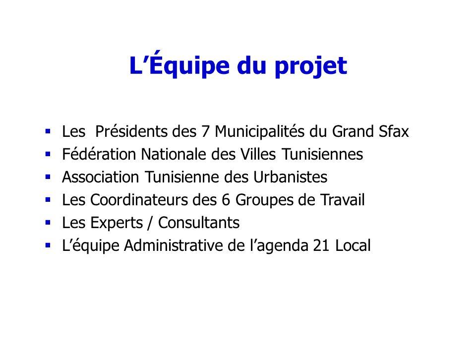 LÉquipe du projet Les Présidents des 7 Municipalités du Grand Sfax Fédération Nationale des Villes Tunisiennes Association Tunisienne des Urbanistes L