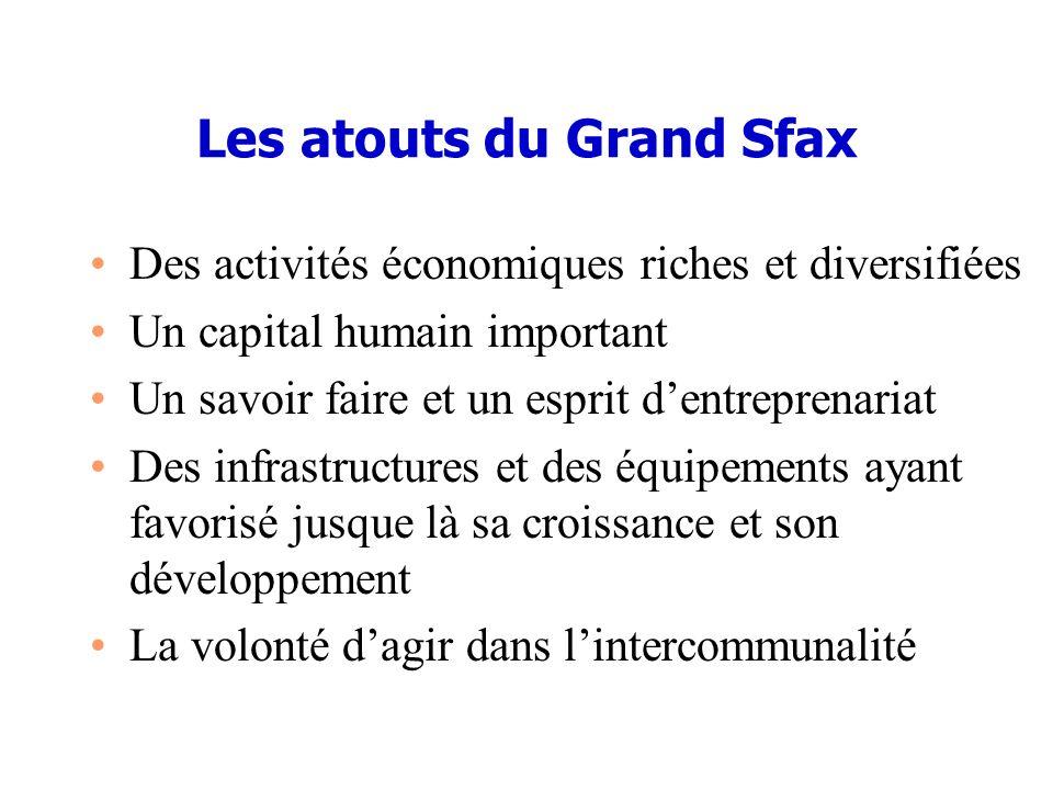 Les atouts du Grand Sfax Des activités économiques riches et diversifiées Un capital humain important Un savoir faire et un esprit dentreprenariat Des