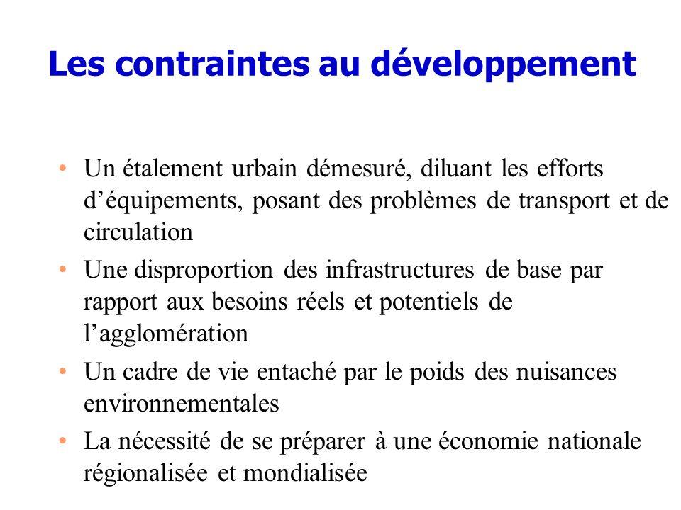 Les contraintes au développement Un étalement urbain démesuré, diluant les efforts déquipements, posant des problèmes de transport et de circulation U