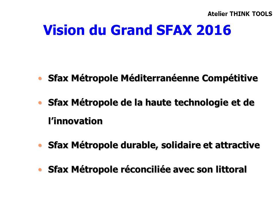 Vision du Grand SFAX 2016 Sfax Métropole Méditerranéenne CompétitiveSfax Métropole Méditerranéenne Compétitive Sfax Métropole de la haute technologie