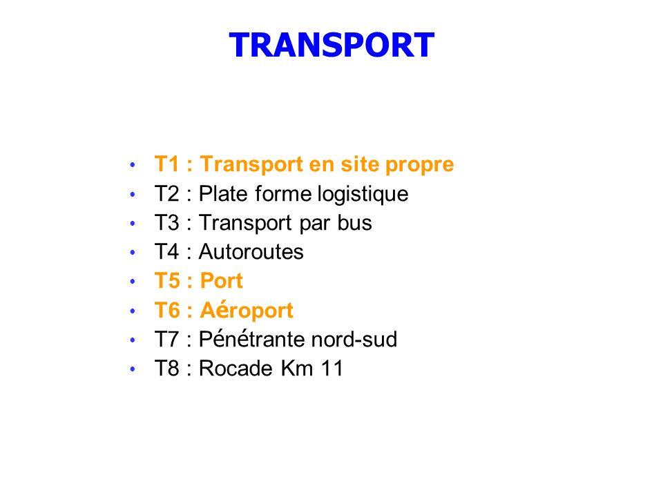 TRANSPORT T1 : Transport en site propre T2 : Plate forme logistique T3 : Transport par bus T4 : Autoroutes T5 : Port T6 : A é roport T7 : P é n é tran