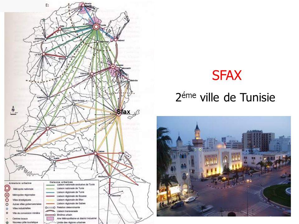 Pourquoi une Stratégie de Développement de Sfax .