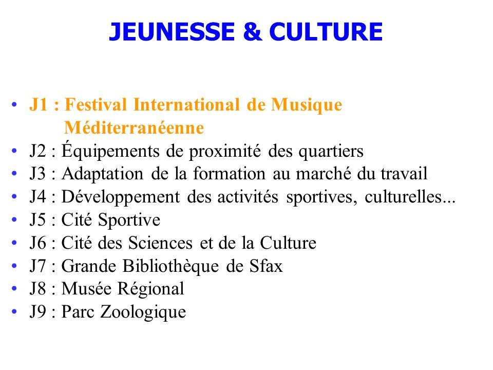 JEUNESSE & CULTURE J1 : Festival International de Musique Méditerranéenne J2 : Équipements de proximité des quartiers J3 : Adaptation de la formation