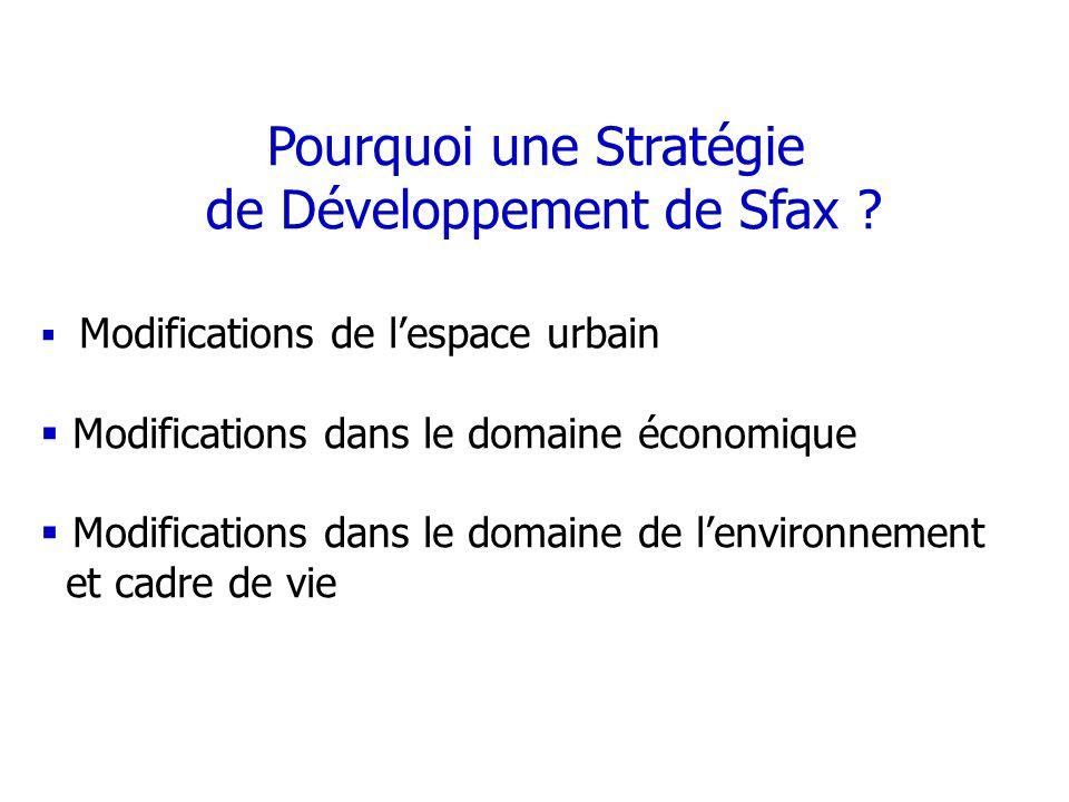Pourquoi une Stratégie de Développement de Sfax ? Modifications de lespace urbain Modifications dans le domaine économique Modifications dans le domai