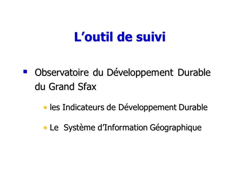 Loutil de suivi Loutil de suivi Observatoire du Développement Durable Observatoire du Développement Durable du Grand Sfax du Grand Sfax les Indicateur