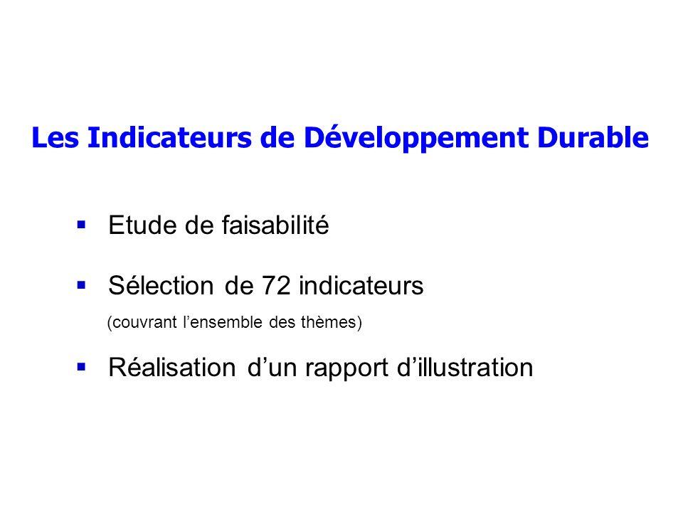 Les Indicateurs de Développement Durable Etude de faisabilité Sélection de 72 indicateurs (couvrant lensemble des thèmes) Réalisation dun rapport dill