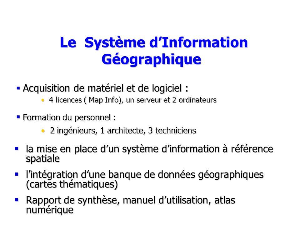 Le Système dInformation Géographique Le Système dInformation Géographique la mise en place dun système dinformation à référence spatiale la mise en pl