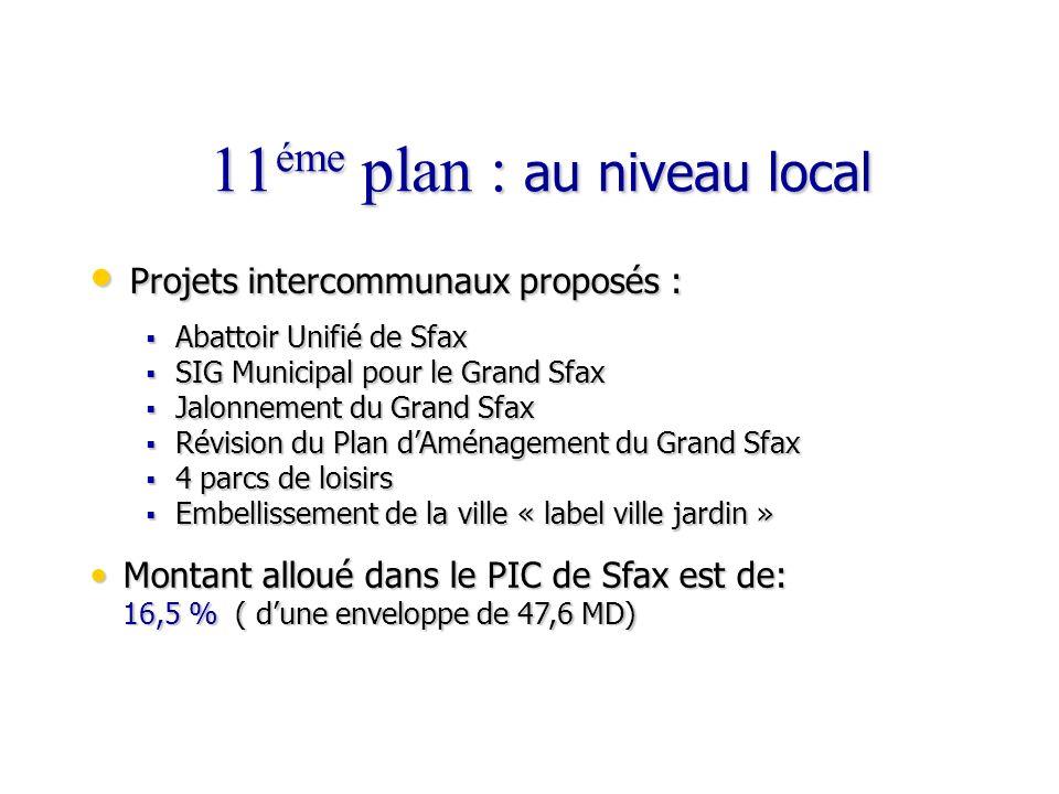 11 éme plan : au niveau local 11 éme plan : au niveau local Projets intercommunaux proposés : Projets intercommunaux proposés : Montant alloué dans le