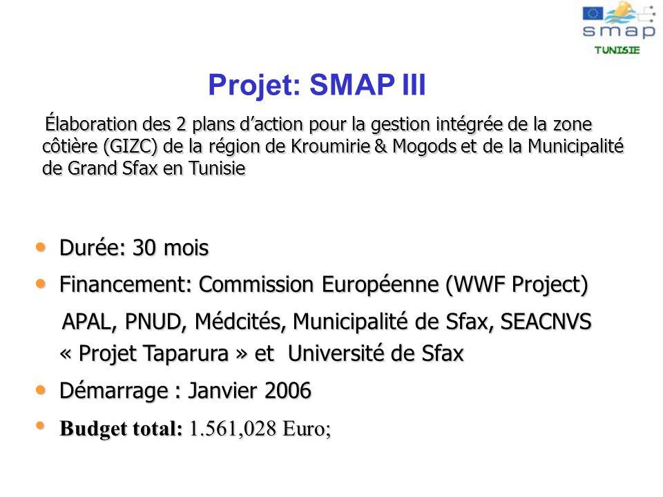 Durée: 30 mois Durée: 30 mois Financement: Commission Européenne (WWF Project) Financement: Commission Européenne (WWF Project) APAL, PNUD, Médcités,