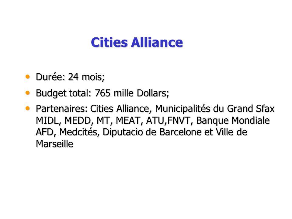 Cities Alliance Cities Alliance Durée: 24 mois; Durée: 24 mois; Budget total: 765 mille Dollars; Budget total: 765 mille Dollars; Partenaires: Cities