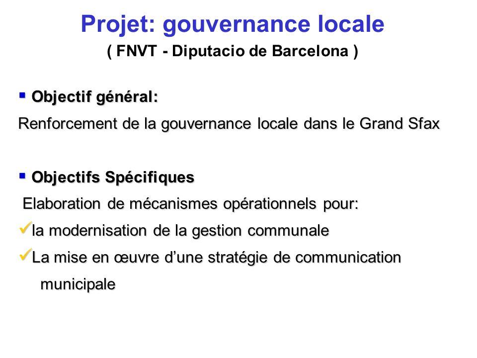 Objectif général: Objectif général: Renforcement de la gouvernance locale dans le Grand Sfax Objectifs Spécifiques Objectifs Spécifiques Elaboration d